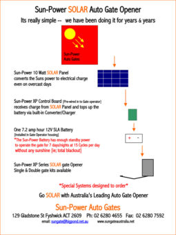 Sun Power Solar Gate Opener